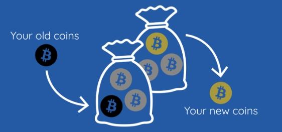 7 Best Bitcoin Mixer Services