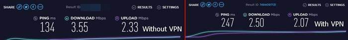 Hide.me VPN Speed